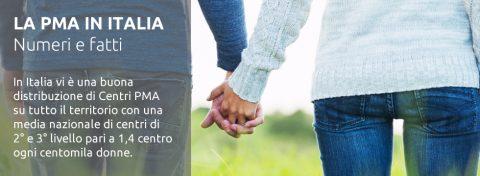 La PMA in Italia (I dati del Registro Nazionale Italiano)