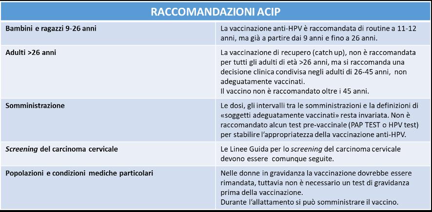 Nella tabella seguente sono sintetizzate le raccomandazioni ACIP del 2019